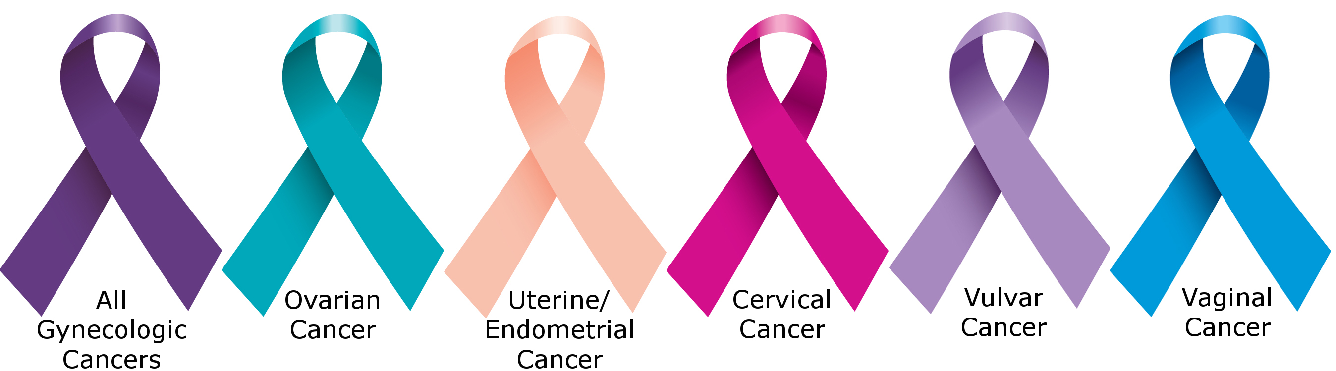 september gynaecological cancer awareness month my gynae
